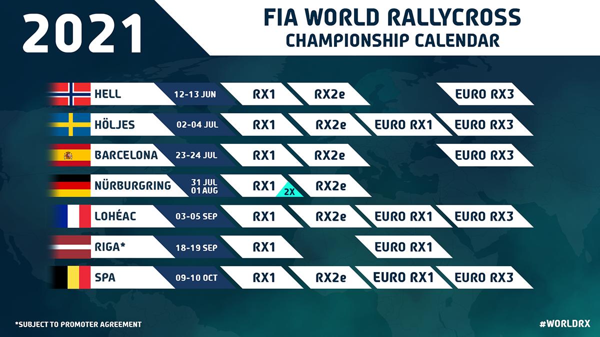 FIA World Rallycross Championship - Kalender